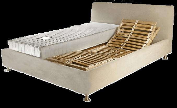 matraflex privateroom מערכות שינה מתכווננות